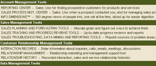 sales crm example